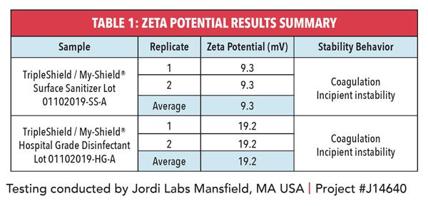 Zeta-Potential-1.jpg